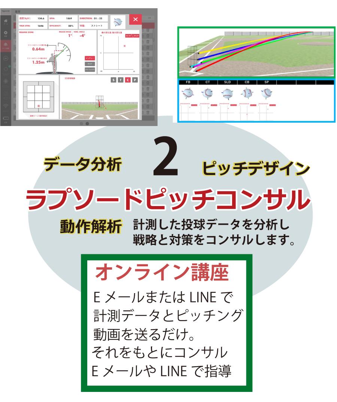 ラプソード分析 解析 ピッチデザイン ピッチトンネル